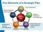 five elements of a strategic plan