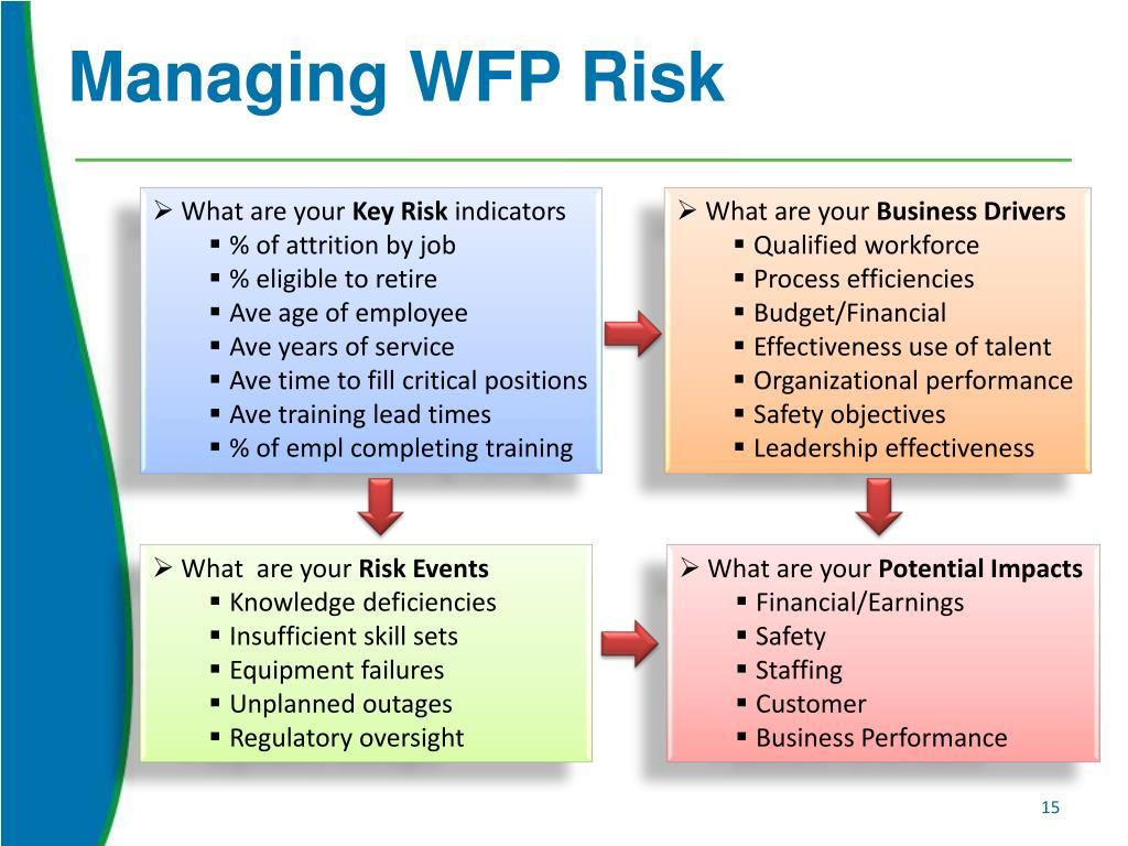 PPT - Workforce Planning Business Unit Planning Tool Kit