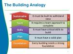 the building analogy