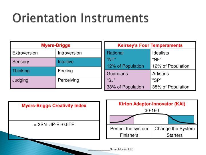 Orientation Instruments
