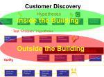 customer discovery3