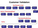 customer validation2