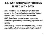4 2 institutions hypothesis tested with data