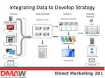 integrating data to develop strategy