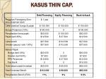 kasus thin cap