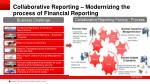 collaborative reporting modernizing the process of financial reporting
