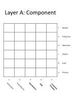layer a component