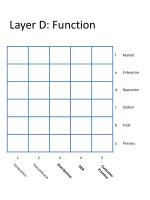 layer d function