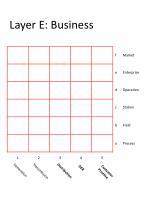 layer e business