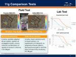 11g comparison tests