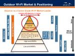 outdoor wi fi market positioning