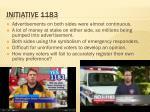 initiative 1183