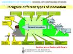 recognize different types of innovation