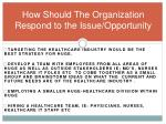 how should the organization respond to the issue opportunity