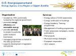 o energiesparverband energy agency of the region of upper austria