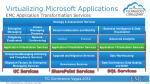 virtualizing microsoft applications