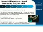 integrated management m odel volunteering program hr