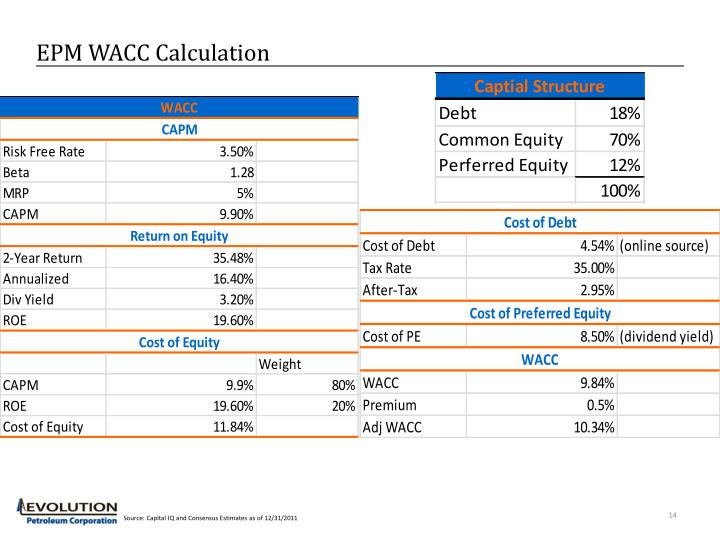 EPM WACC Calculation