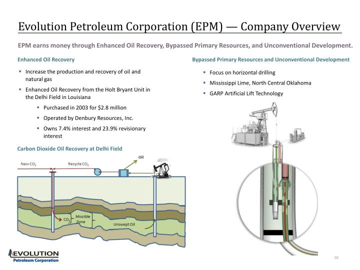 Evolution Petroleum Corporation (EPM) — Company Overview