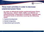 three main activities in order to decrease unplanned power flows