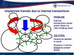 unplanned transits due to internal transactions