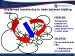 unplanned transits due to trade between bidding areas