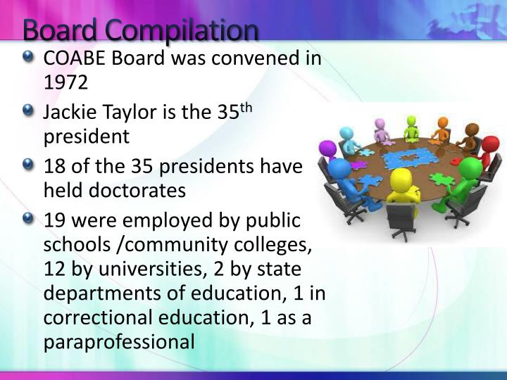 Board Compilation