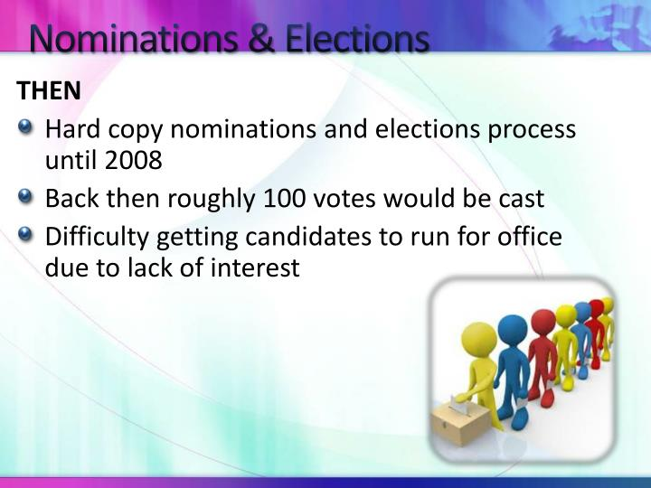 Nominations & Elections