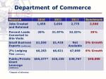 department of commerce2