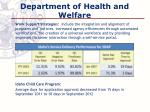 department of health and welfare1