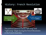 history french revolution