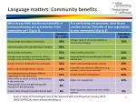 language matters community benefits