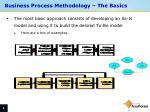 business process methodology the basics