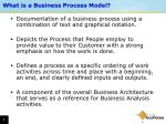 what is a business process model