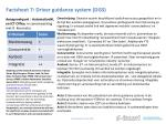 factsheet 7 driver guidance system dgs