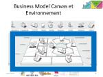 business model canvas et environnement