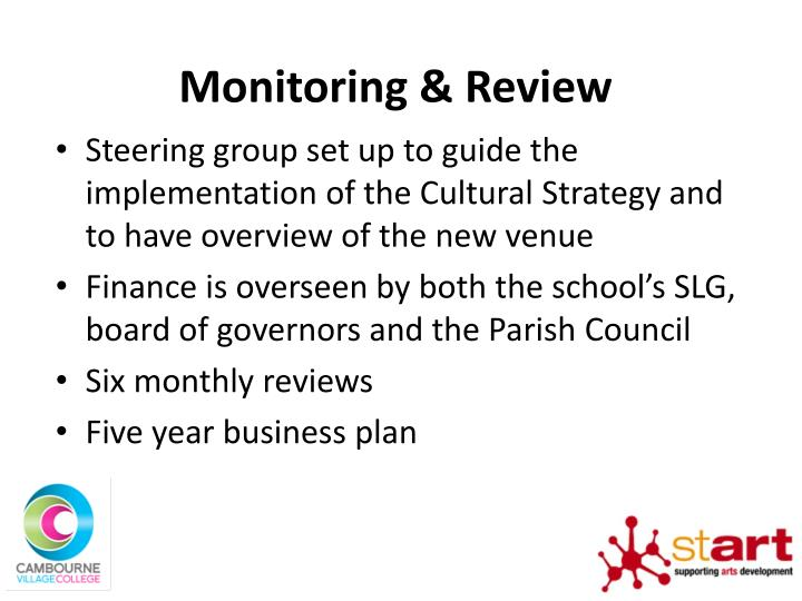Monitoring & Review