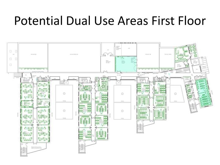 Potential Dual Use Areas First Floor