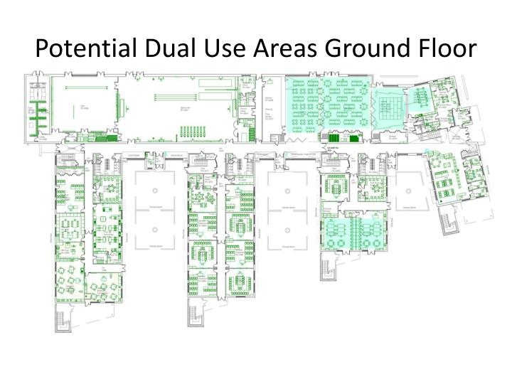 Potential Dual Use Areas Ground Floor