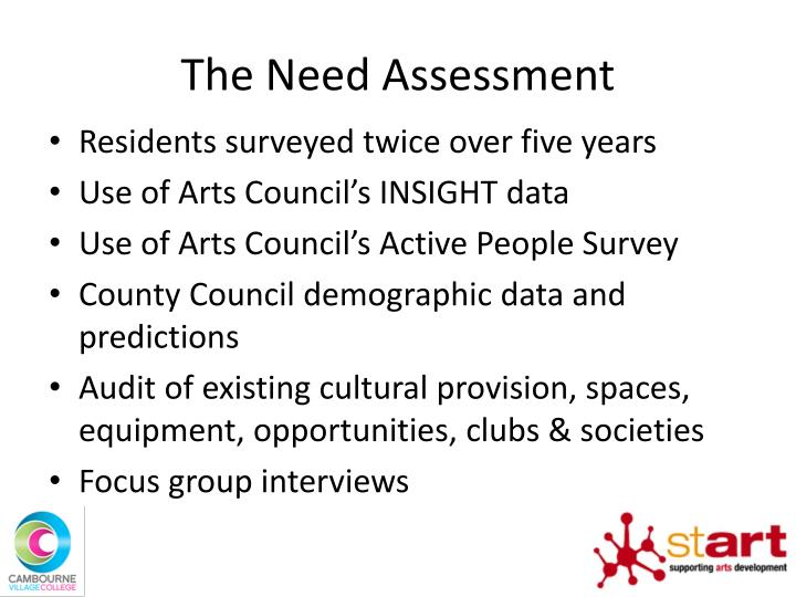 The Need Assessment