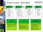 accoya licence sawn wood