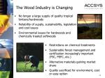 the wood industry is changing