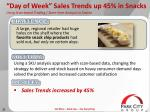 day of week sales trends up 45 in snacks using scan based trading store item analysis in snacks