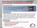 sales trend up 7 returns trend down 20 using dsd visibility sbt in commercial bakery category