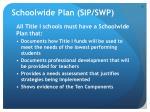 schoolwide plan sip swp1