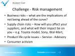 challenge risk management