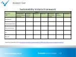 sustainability victoria framework