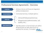 professional services agreements overview