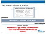 spectrum of alignment models