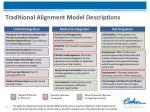 traditional alignment model descriptions